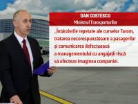 Managerul belgian al Tarom, Christian Heinzmann, a fost suspendat din functie. Acuzatiile facute de ministrul Dan Costescu