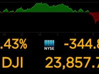 Acțiunile Amazon au scăzut dramatic. Pierderi de zeci de miliarde de dolari