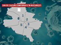 Mii de bucureșteni vor fi testați pentru coronavirus, în fața blocului. Sectorul cu cele mai multe cazuri confirmate