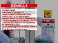 Scenariul 4 coronavirus. Ce înseamnă şi ce măsuri şi restricţii suplimentare vor fi aplicate