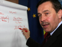 Pogea: 7% in PIB pentru investitii, in 2010