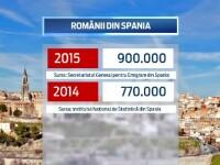 Spania a intrat iarasi in preferintele romanilor care vor sa lucreze in strainatate. Ce calificari sunt dorite de spanioli