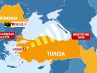 Scutul antiracheta de la Deveselu a fost activat in absenta lui Iohannis. Reactia dura a Kremlinului: