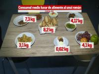 Suntem campioni la consumul de paine si cartofi in Uniunea Europeana. Cum arata o masa pe zi intr-o familie de romani
