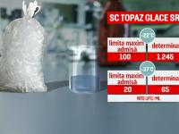 Fecale animale și zeci de bacterii, descoperite în cuburi de gheață. Reacția producătorilor