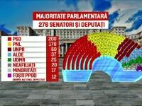 PNL cere ALEGERI ANTICIPATE, PSD vrea sa ramana la guvernare. Ce spun Alina Gorghiu si Liviu Dragnea despre aceasta varianta