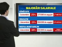 Salarii mai mari pentru bugetari, de la 1 decembrie. Surse politice: Dacian Ciolos ar putea sa amane aplicarea acestor masuri