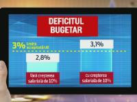 Urmarile cresterii cu 10% a salariilor bugetarilor. Cum ar putea plati Romania penalizari de sute de milioane de euro