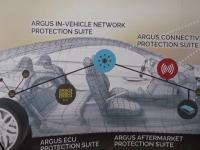 Antivirus auto creat de o companie din SUA pentru mașinile autonome