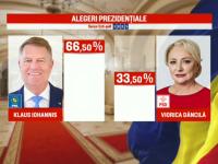 REZULTATE EXIT-POLL ALEGERI PREZIDENŢIALE 2019. Iohannis 66,5%, Dăncilă 33,5%
