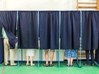 Rezultate alegeri parlamentare 2020 Teleorman. Lista candidaţilor la Senat şi Camera Deputaţilor
