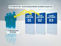 27 de persoane retinute in dosarul de evaziune de 50 MIL. euro. Astazi se va cere arestarea lor