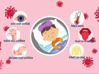 Încă un copil cu Covid-19 a ajuns la ATI. Un bebeluș din Timișoara a fost testat pozitiv