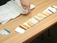 Retea internationala de falsificatori de carduri, urmarita in patru tari!