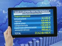 Ce castiga Romania, dupa numirea Corinei Cretu in fruntea portofoliului de Politica Regionala