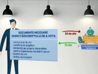 La un an de la ultimele alegeri, PSD pregateste legea votului prin corespondenta. Pasii de urmat pentru romanii din diaspora
