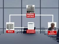 Schema prin care Apa Nova ar fi obtinut contracte cu primaria Capitalei. Cum era majorat tariful la apa si canal prin spaga
