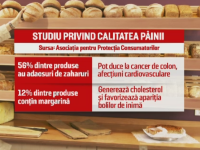 Studiu ingrijorator despre painea romaneasca. Substantele periculoase folosite in cele mai multe sortimente de pe piata