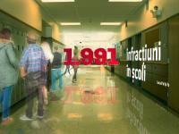 Experiment Ştirile ProTV. Ce se întâmplă când sună alarma într-o şcoală din România