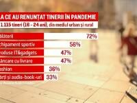 Cum i-a ajutat pandemia pe tinerii din România să economisească.