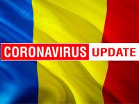 Coronavirus, Covid, Romania