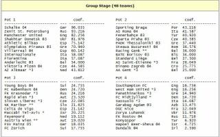 Grupele Europa League
