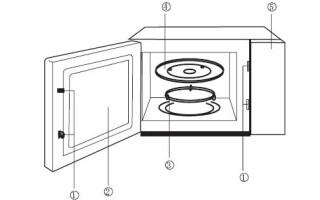 Primul cuptor cu microunde costa 5.000 de dolari si avea aproape 2 metri! Vreti un popcorn?