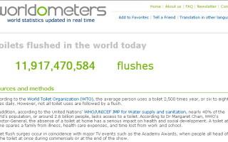 worldometers