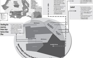 Rezervele de hidrocarburi ale Romaniei