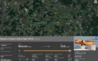 O aeronavă tip Antonov An-14 a companiei Saratov Airlines