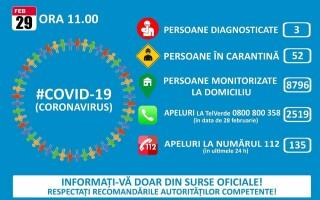 coronavirus romania 29 feb