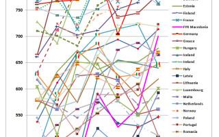 evolutie EHCI 2006-2014