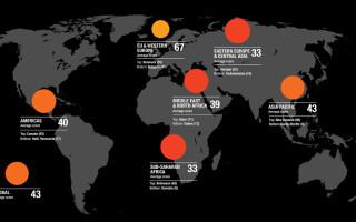 harta mondiala a coruptiei Transparency International
