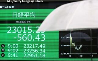 Bursa Tokyo-AFP/Getty