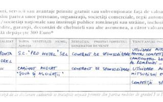captura din declaratia de avere a lui Ponta