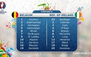 Belgia-Irlanda