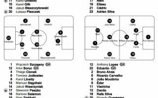 echipe de start Polonia - Portugalia