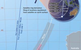 plan zbor MH370