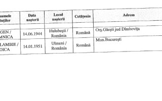 LISTA candidatilor PSD PC UNPR la alegerile europarlamentare 2014-04