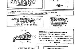 inscriptie crestina