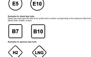 etichete combustibili