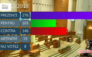 grafic voturi