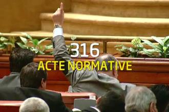 Cel mai mare si mai ineficient Parlament al Romaniei.Cu legi restante, lucreaza 2 zile pe saptamana