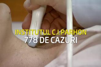 Romania se confrunta cu un val de cancere tiroidiene. Ce spun medicii despre cumplita boala