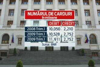 Romanii au prins din nou curaj sa se imprumute la banci. De ce fug de cardurile de credit