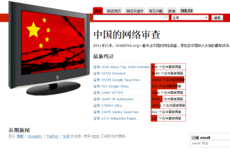 Specialistii au descoperit arma secreta cibernetica a Chinei.