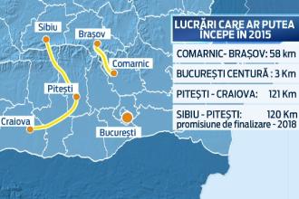 Cand va lega Romania regiunile istorice ale tarii pe autostrada. Ministrul Transporturilor promite 650 de km. noi in 5 ani