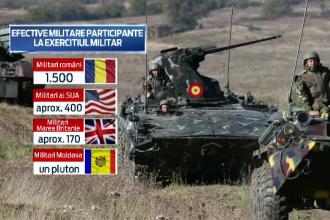 Militari din patru judete mobilizati la aplicatia