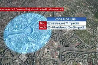 Dezvoltatorii imobiliari se intorc cu proiecte in centrul Capitalei. Cum arata un apartament de 2 camere la 130.000 de euro
