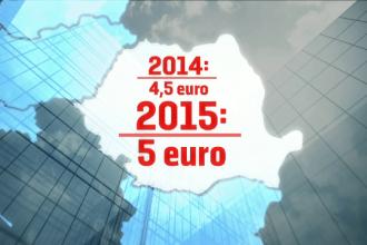 Explicatia studiului EUROSTAT. De ce romanii sunt platiti in medie cu 5 euro pe ora, iar europenii castiga de 5 ori mai mult